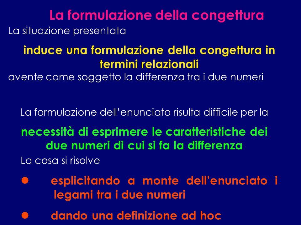 La formulazione della congettura La situazione presentata induce una formulazione della congettura in termini relazionali avente come soggetto la diff