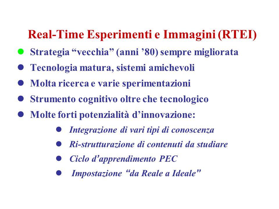 Real-Time Esperimenti e Immagini (RTEI) Strategia vecchia (anni 80) sempre migliorata Tecnologia matura, sistemi amichevoli Molta ricerca e varie sperimentazioni Strumento cognitivo oltre che tecnologico Molte forti potenzialità dinnovazione: Integrazione di vari tipi di conoscenza Ri-strutturazione di contenuti da studiare Ciclo d apprendimento PEC Impostazione da Reale a Ideale