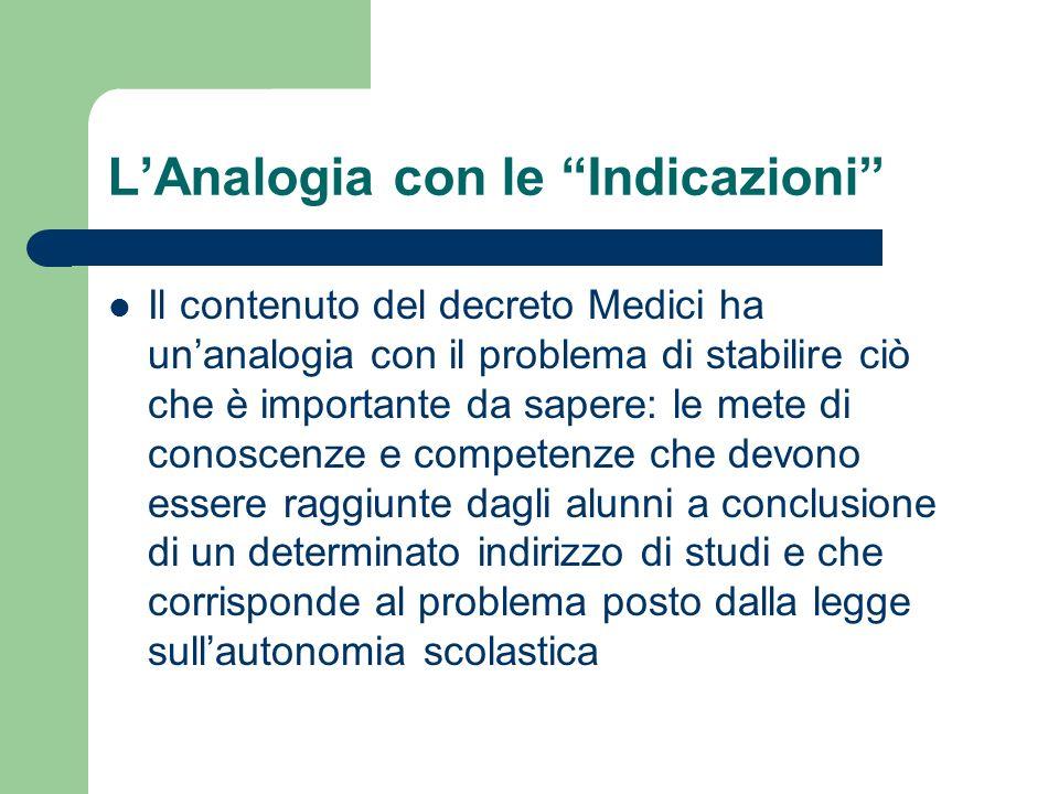 LAnalogia con le Indicazioni Il contenuto del decreto Medici ha unanalogia con il problema di stabilire ciò che è importante da sapere: le mete di con