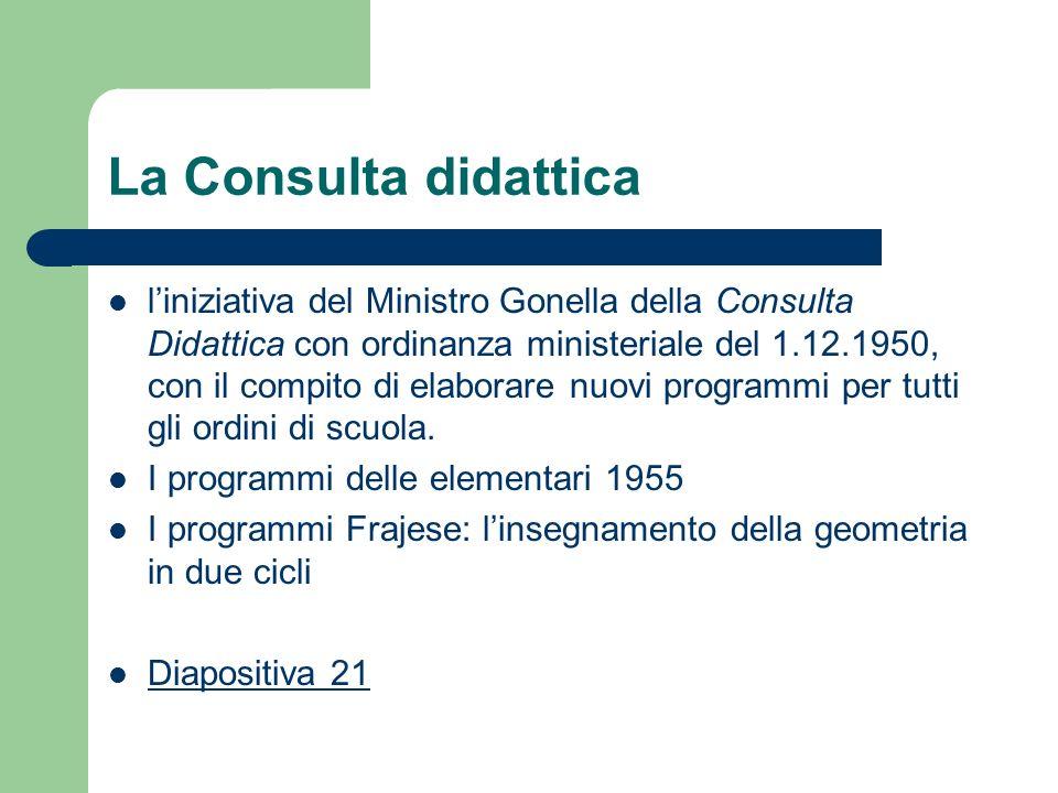 La Consulta didattica liniziativa del Ministro Gonella della Consulta Didattica con ordinanza ministeriale del 1.12.1950, con il compito di elaborare nuovi programmi per tutti gli ordini di scuola.