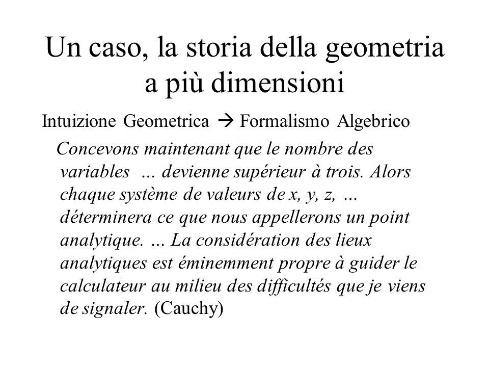 Un caso, la storia della geometria a più dimensioni Intuizione Geometrica Formalismo Algebrico Concevons maintenant que le nombre des variables … devi