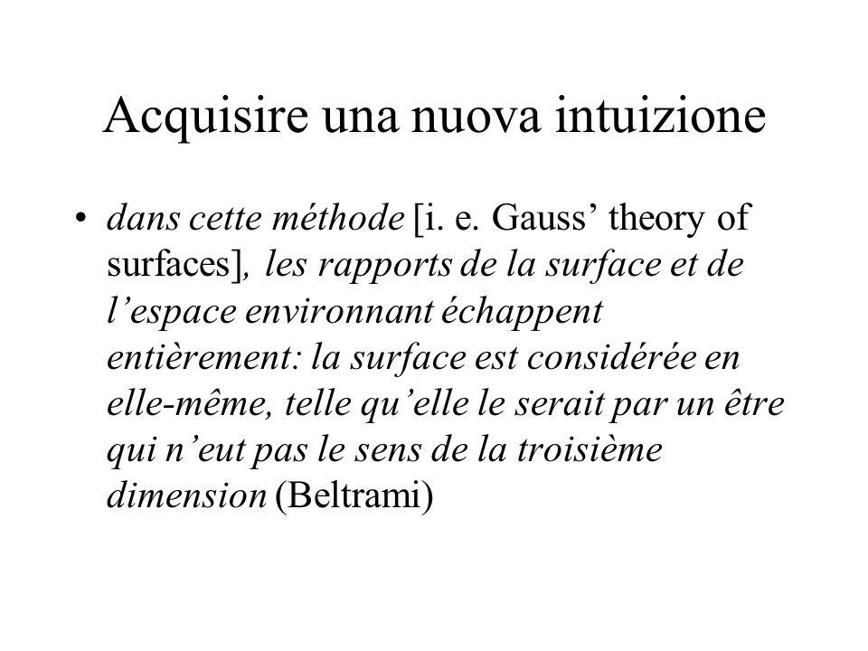 Acquisire una nuova intuizione dans cette méthode [i. e. Gauss theory of surfaces], les rapports de la surface et de lespace environnant échappent ent