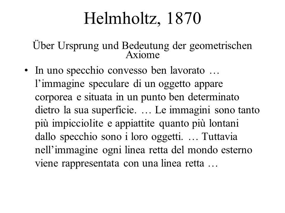 Helmholtz, 1870 Über Ursprung und Bedeutung der geometrischen Axiome In uno specchio convesso ben lavorato … limmagine speculare di un oggetto appare