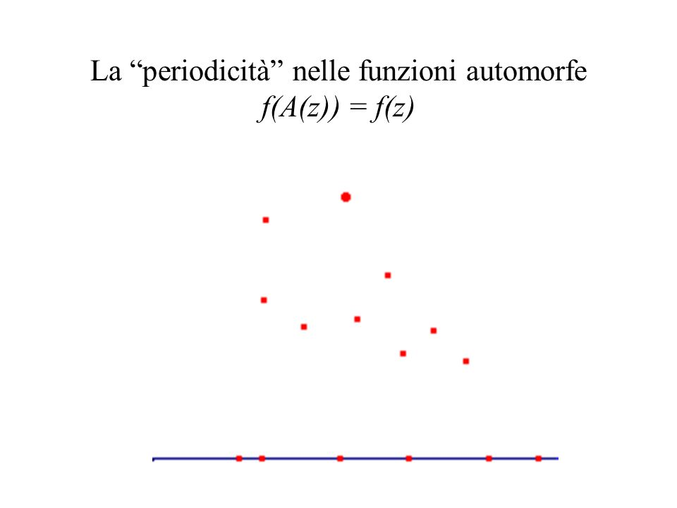 La periodicità nelle funzioni automorfe f(A(z)) = f(z)