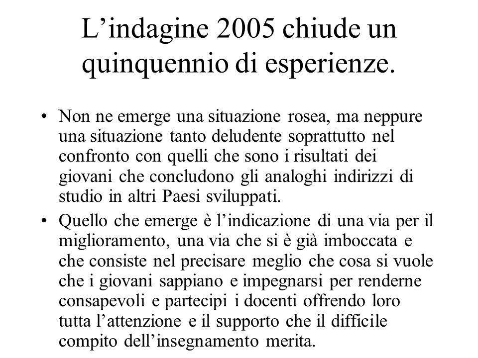 Lindagine 2005 chiude un quinquennio di esperienze.
