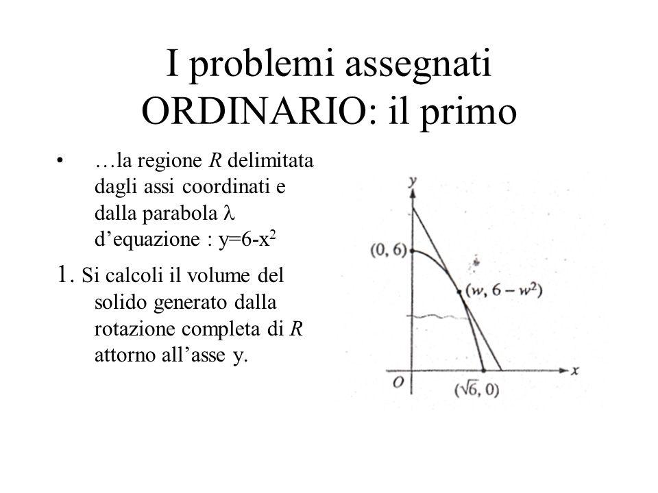I problemi assegnati ORDINARIO: il primo …la regione R delimitata dagli assi coordinati e dalla parabola dequazione : y=6-x 2 1.