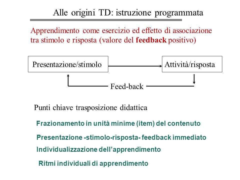 Alle origini TD: istruzione programmata Apprendimento come esercizio ed effetto di associazione tra stimolo e risposta (valore del feedback positivo)