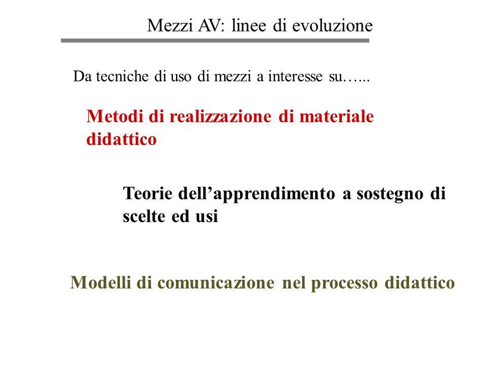 Mezzi AV: linee di evoluzione Da tecniche di uso di mezzi a interesse su…... Metodi di realizzazione di materiale didattico Teorie dellapprendimento a