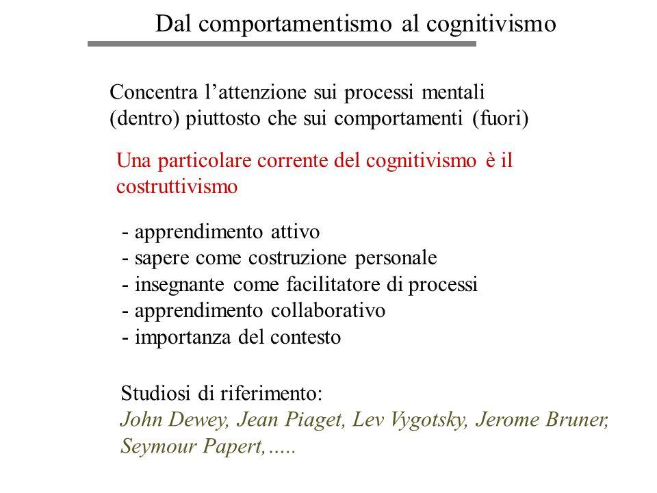 Dal comportamentismo al cognitivismo Concentra lattenzione sui processi mentali (dentro) piuttosto che sui comportamenti (fuori) - apprendimento attiv