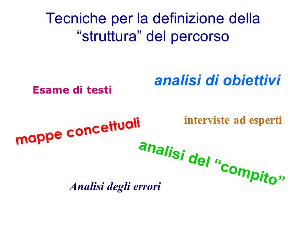 Tecniche per la definizione della struttura del percorso mappe concettuali analisi di obiettivi analisi del compito Analisi degli errori interviste ad