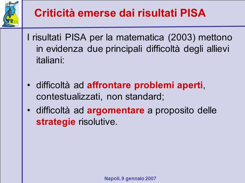 Napoli, 9 gennaio 2007 Criticità emerse dai risultati PISA I risultati PISA per la matematica (2003) mettono in evidenza due principali difficoltà degli allievi italiani: difficoltà ad affrontare problemi aperti, contestualizzati, non standard; difficoltà ad argomentare a proposito delle strategie risolutive.