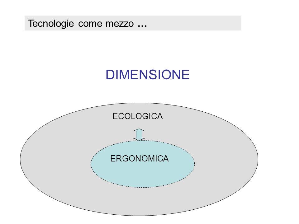 ECOLOGICA DIMENSIONE ERGONOMICA Tecnologie come mezzo …