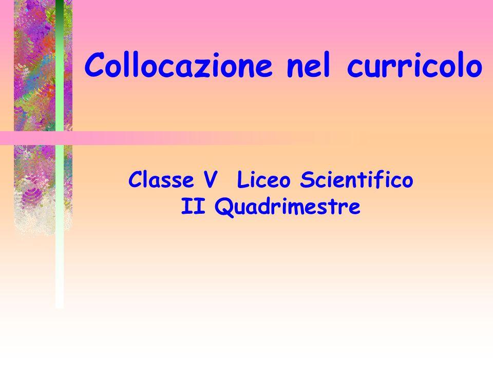 Collocazione nel curricolo Classe V Liceo Scientifico II Quadrimestre