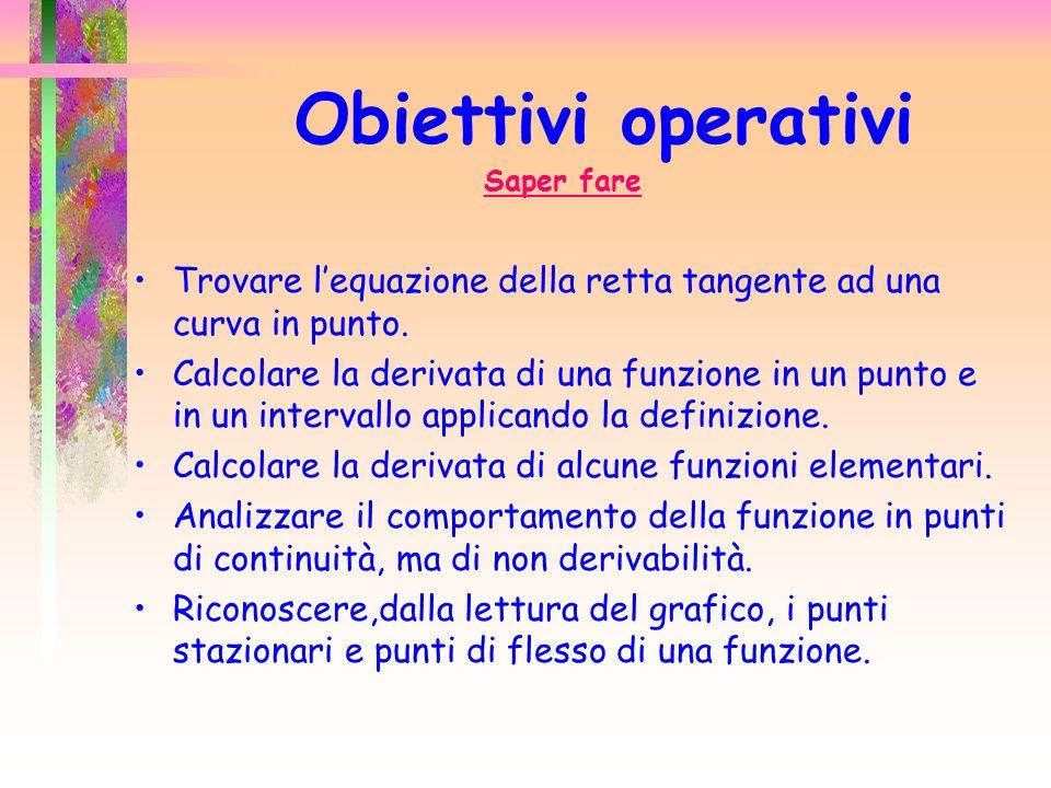 Obiettivi operativi Trovare lequazione della retta tangente ad una curva in punto.