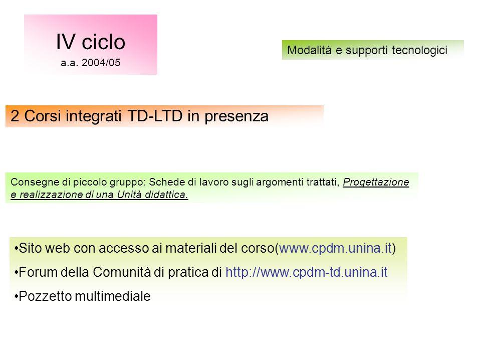 Sito web con accesso ai materiali del corso(www.cpdm.unina.it) Forum della Comunità di pratica di http://www.cpdm-td.unina.it Pozzetto multimediale IV ciclo a.a.