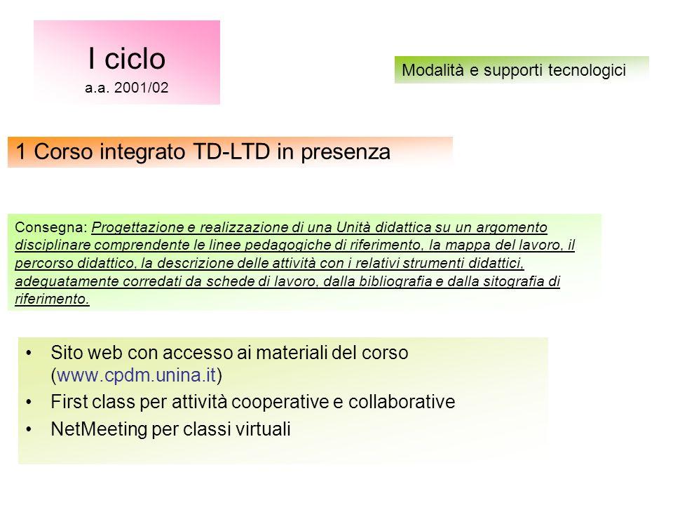 Sito web con accesso ai materiali del corso (www.cpdm.unina.it) First class per attività cooperative e collaborative NetMeeting per classi virtuali I ciclo a.a.