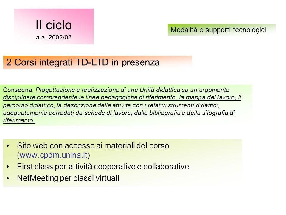 Sito web con accesso ai materiali del corso (www.cpdm.unina.it) First class per attività cooperative e collaborative NetMeeting per classi virtuali II ciclo a.a.