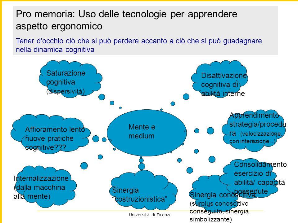 Università di Firenze Mente e medium Saturazione cognitiva (dispersività ) Disattivazione cognitiva di abilità interne Apprendimento strategia/procedu