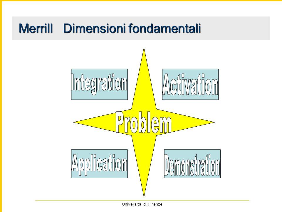Università di Firenze Merrill Dimensioni fondamentali Merrill Dimensioni fondamentali