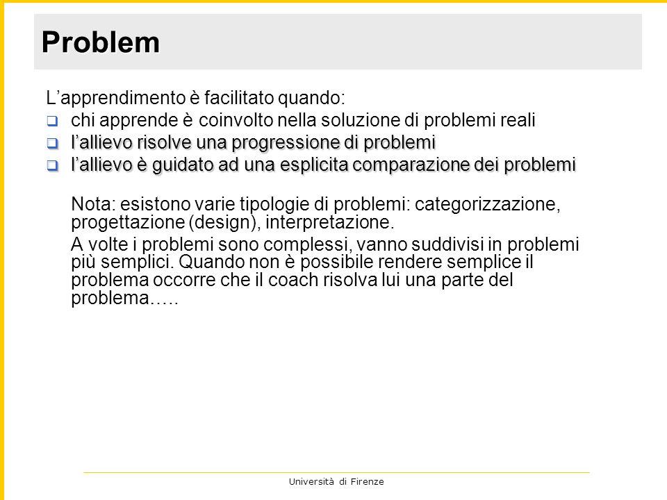 Università di Firenze Lapprendimento è facilitato quando: chi apprende è coinvolto nella soluzione di problemi reali lallievo risolve una progressione