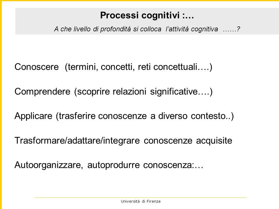 Università di Firenze Conoscere (termini, concetti, reti concettuali….) Comprendere (scoprire relazioni significative….) Applicare (trasferire conosce