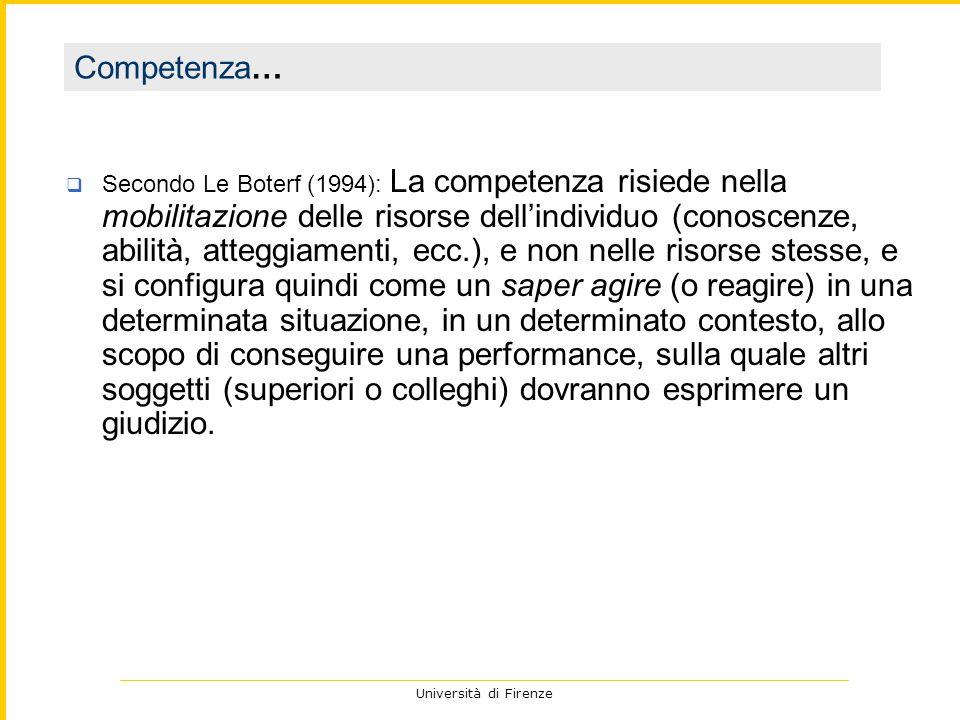 Università di Firenze Secondo Le Boterf (1994): La competenza risiede nella mobilitazione delle risorse dellindividuo (conoscenze, abilità, atteggiame