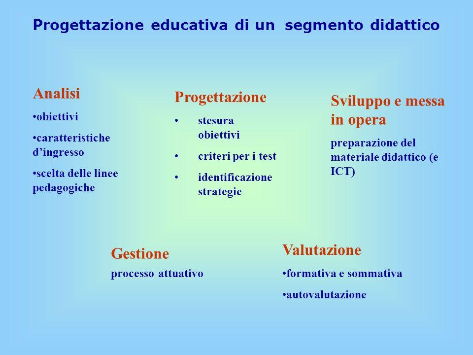 Instructional Design Riguarda il complesso di metodologie e riferimenti teorici a cui richiamarsi per definire efficaci tipologie di interventi didattici.