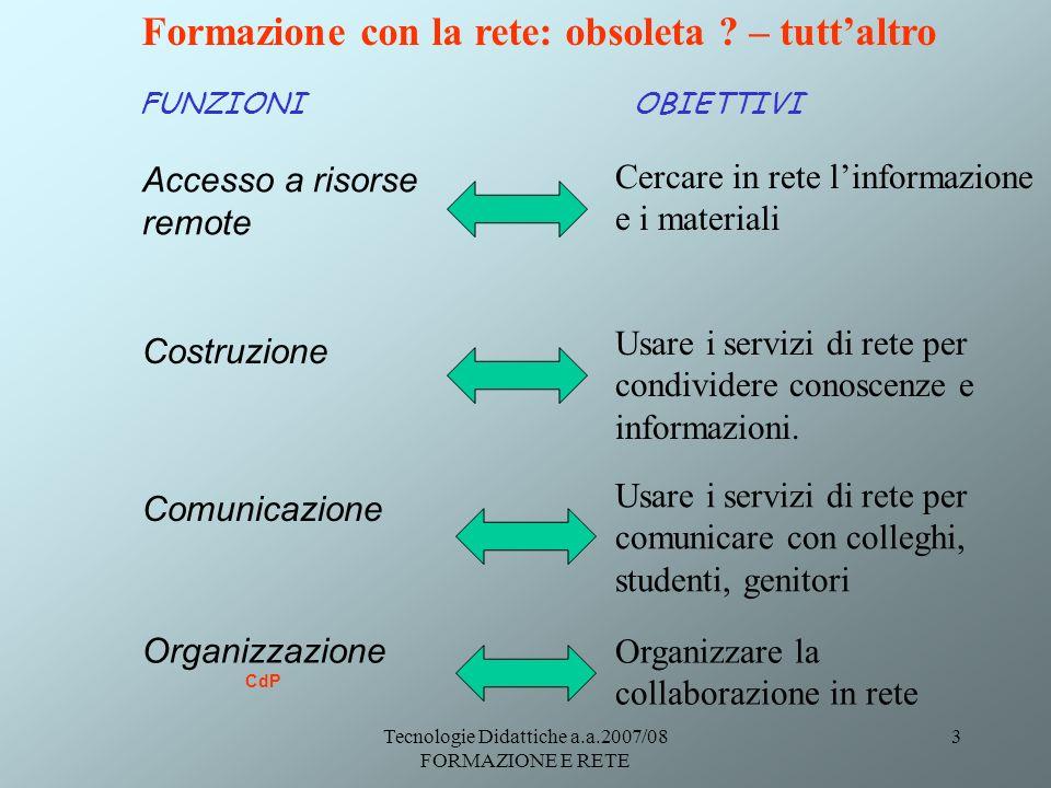 Tecnologie Didattiche a.a.2007/08 FORMAZIONE E RETE 54 Slide tratta da Verso l e-learning 2.0, dal formale all informale LTE-Università di Firenze http://www.slideshare.net