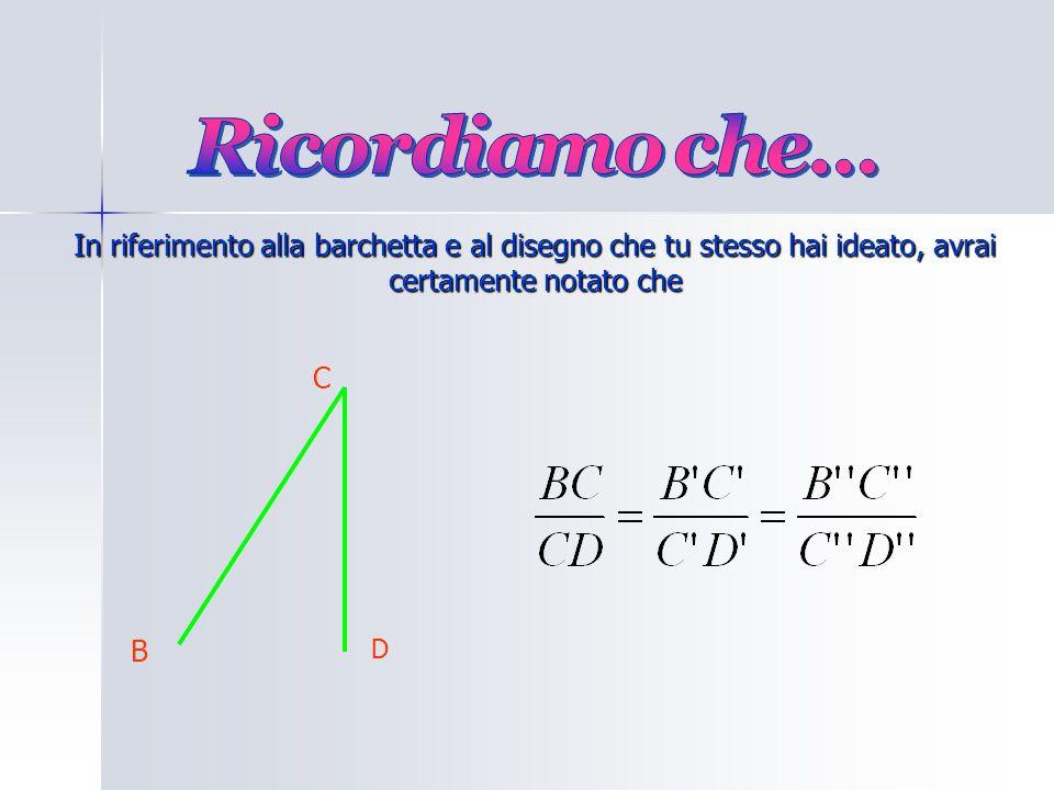 Come hai verificato, hai ottenuto la stessa conclusione confrontando unaltra coppia di segmenti C D E E ancora unaltra A G F E unaltra D E F