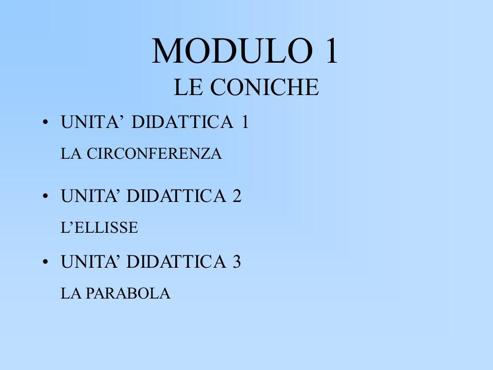 MODULO 1 LE CONICHE UNITA DIDATTICA 1 LA CIRCONFERENZA UNITA DIDATTICA 3 LA PARABOLA UNITA DIDATTICA 2 LELLISSE