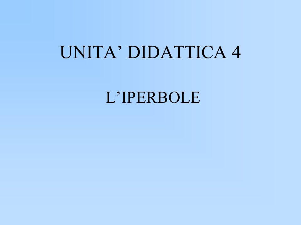 UNITA DIDATTICA 4 LIPERBOLE