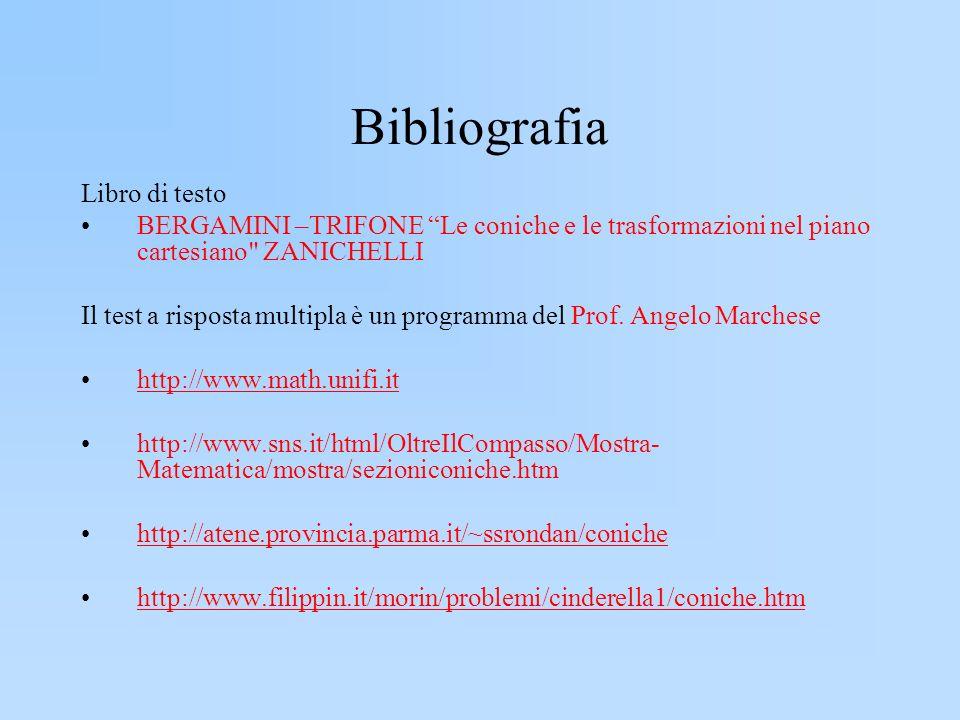 Bibliografia Libro di testo BERGAMINI –TRIFONE Le coniche e le trasformazioni nel piano cartesiano