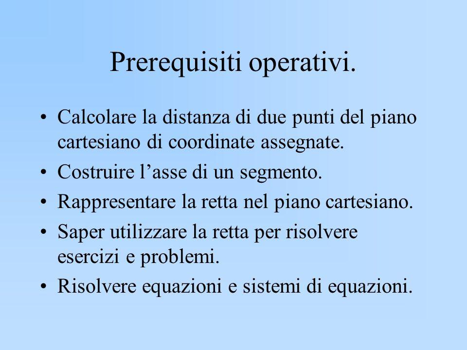 Prerequisiti operativi. Calcolare la distanza di due punti del piano cartesiano di coordinate assegnate. Costruire lasse di un segmento. Rappresentare