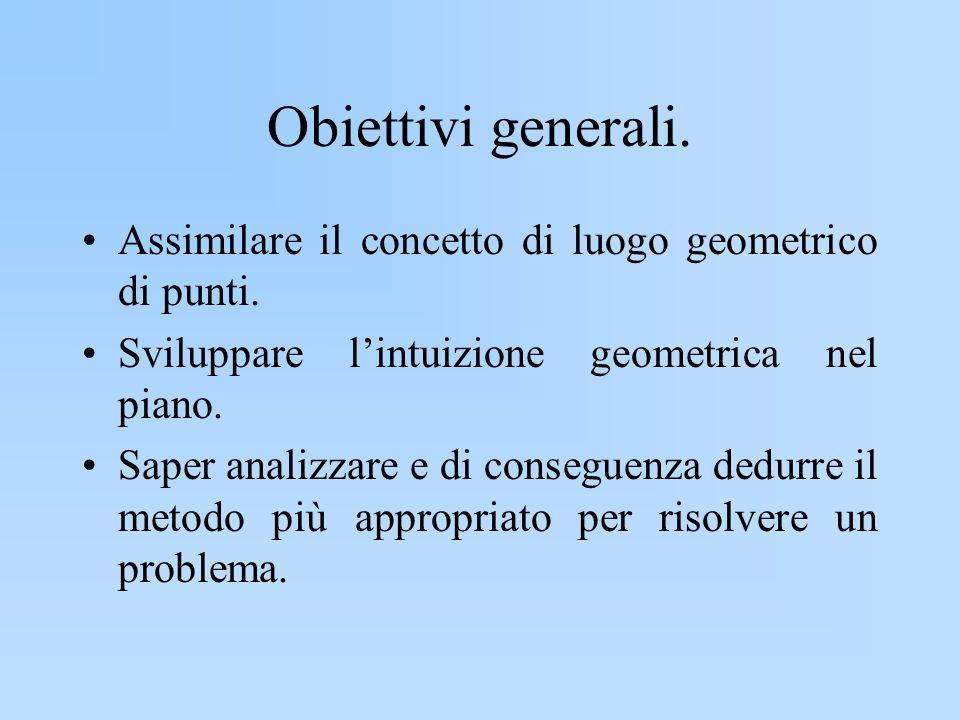 Obiettivi generali. Assimilare il concetto di luogo geometrico di punti. Sviluppare lintuizione geometrica nel piano. Saper analizzare e di conseguenz