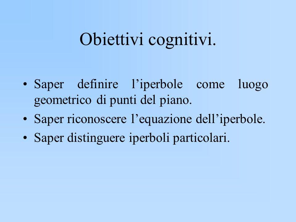 Obiettivi cognitivi. Saper definire liperbole come luogo geometrico di punti del piano. Saper riconoscere lequazione delliperbole. Saper distinguere i