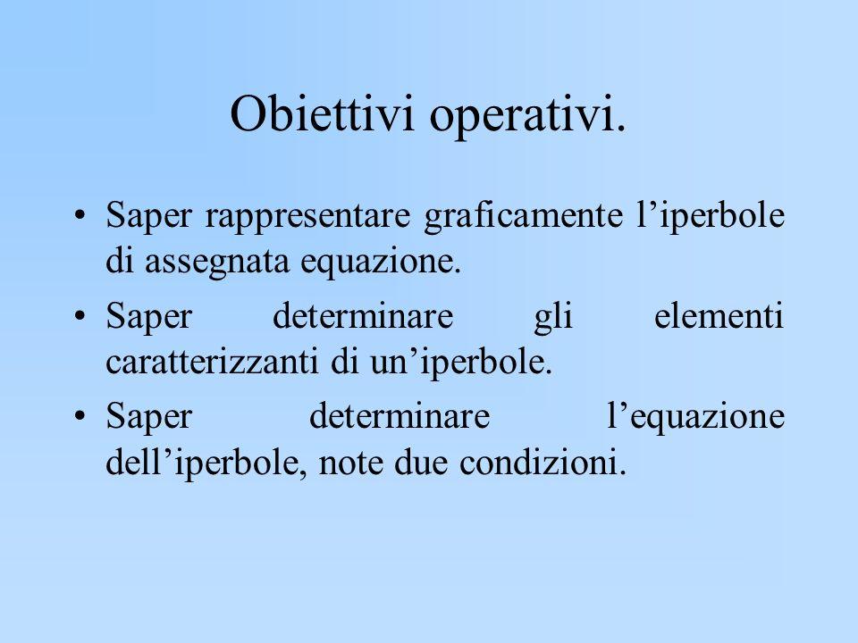 Obiettivi operativi. Saper rappresentare graficamente liperbole di assegnata equazione. Saper determinare gli elementi caratterizzanti di uniperbole.