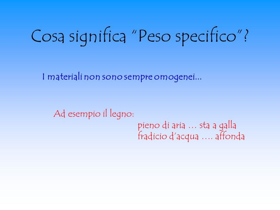 Cosa significa Peso specifico? I materiali non sono sempre omogenei... Ad esempio il legno: pieno di aria … sta a galla fradicio dacqua …. affonda