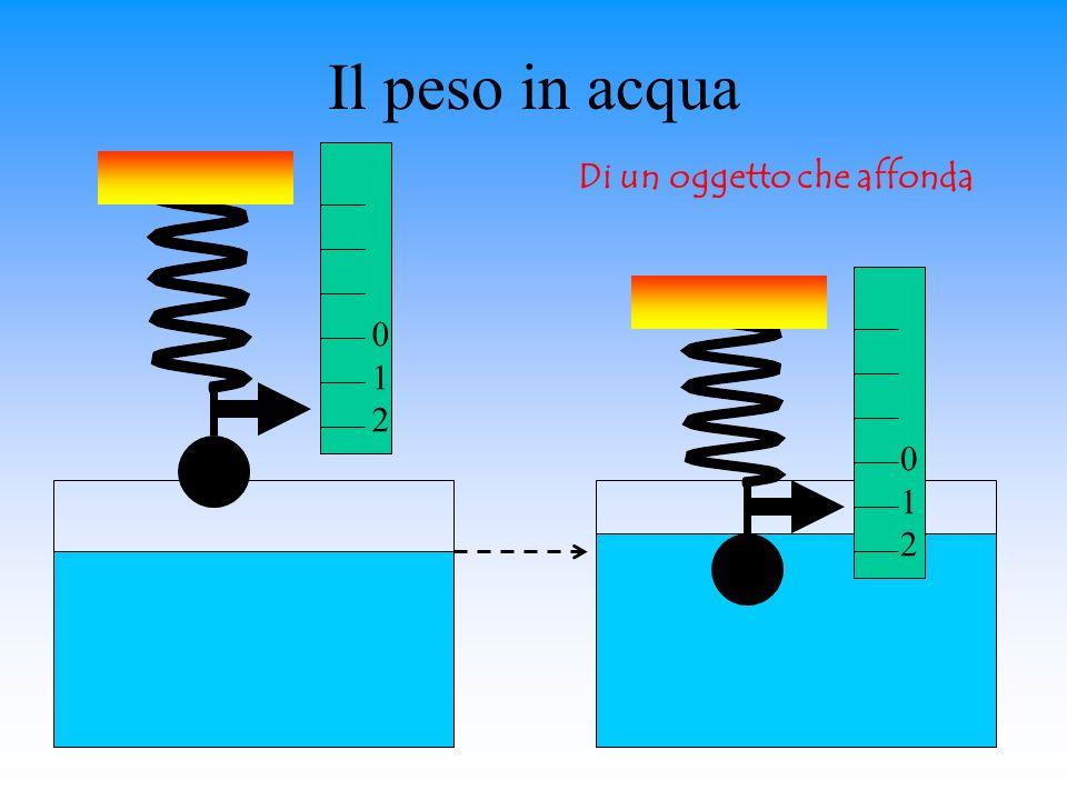 Il peso in acqua 012012 012012 Di un oggetto che affonda