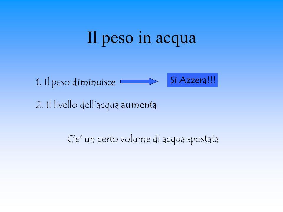 Il peso in acqua 1. Il peso diminuisce 2. Il livello dellacqua aumenta Ce un certo volume di acqua spostata Si Azzera!!!