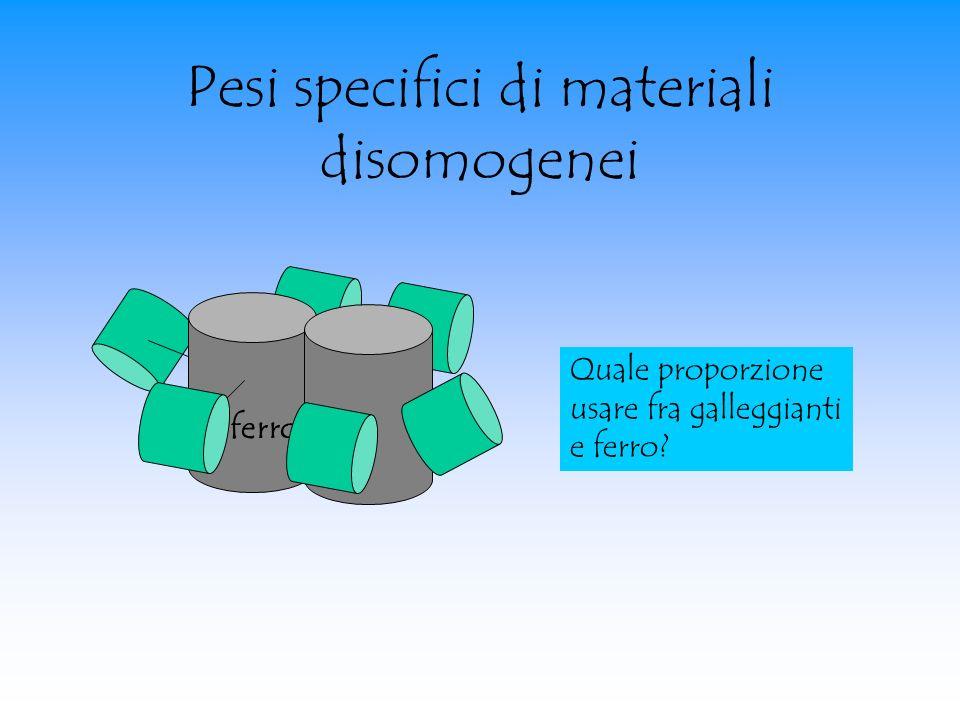 Pesi specifici di materiali disomogenei ferro Quale proporzione usare fra galleggianti e ferro?