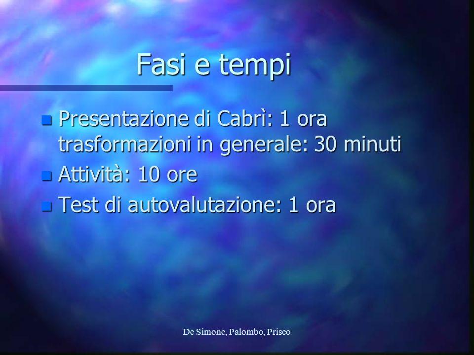 De Simone, Palombo, Prisco Fasi e tempi n Presentazione di Cabrì: 1 ora trasformazioni in generale: 30 minuti n Attività: 10 ore n Test di autovalutazione: 1 ora