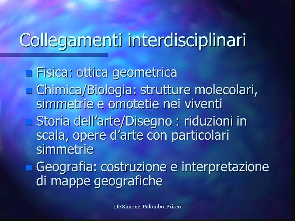 De Simone, Palombo, Prisco Collegamenti interdisciplinari n Fisica: ottica geometrica n Chimica/Biologia: strutture molecolari, simmetrie e omotetie n