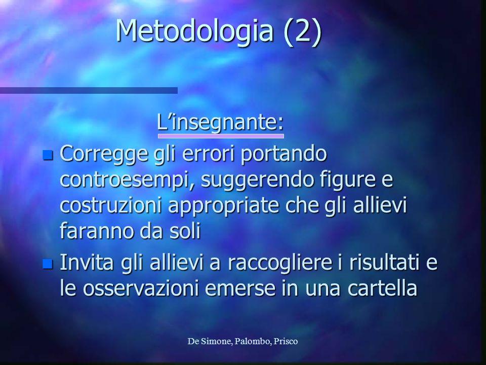 De Simone, Palombo, Prisco Metodologia (2) Linsegnante: Linsegnante: n Corregge gli errori portando controesempi, suggerendo figure e costruzioni appr