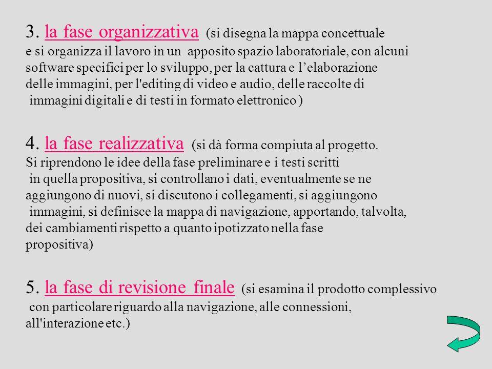 3. la fase organizzativa (si disegna la mappa concettuale e si organizza il lavoro in un apposito spazio laboratoriale, con alcuni software specifici