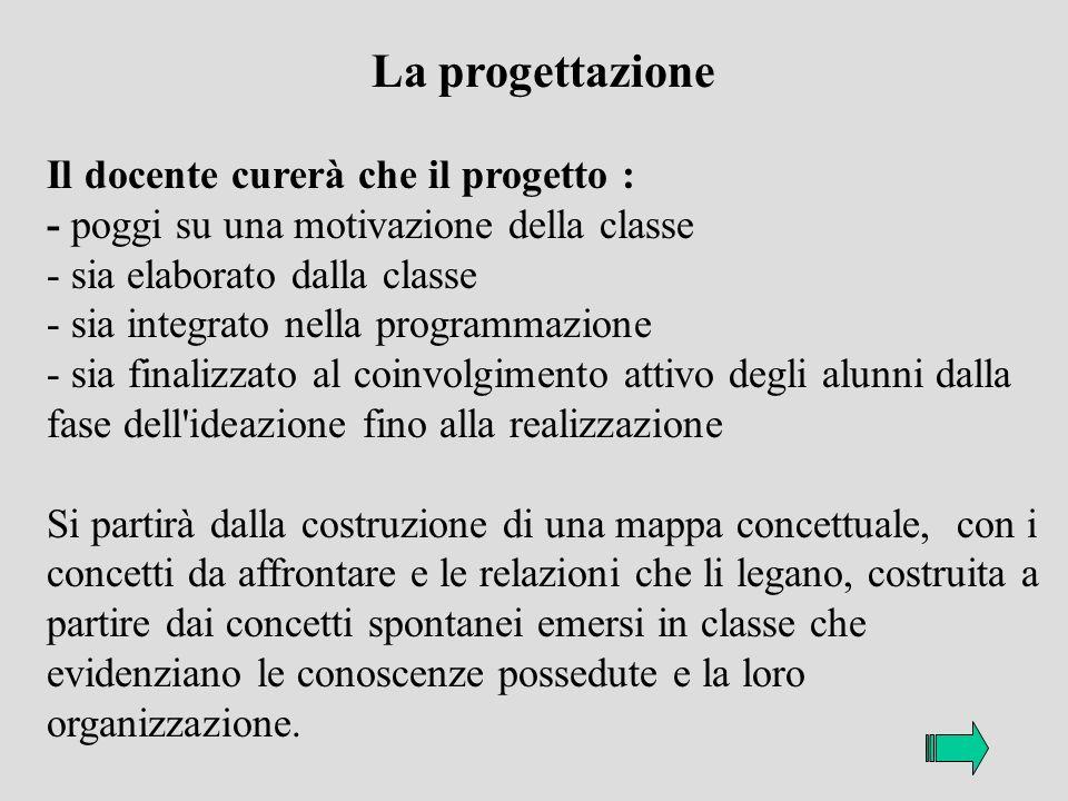 La progettazione Il docente curerà che il progetto : - poggi su una motivazione della classe - sia elaborato dalla classe - sia integrato nella progra