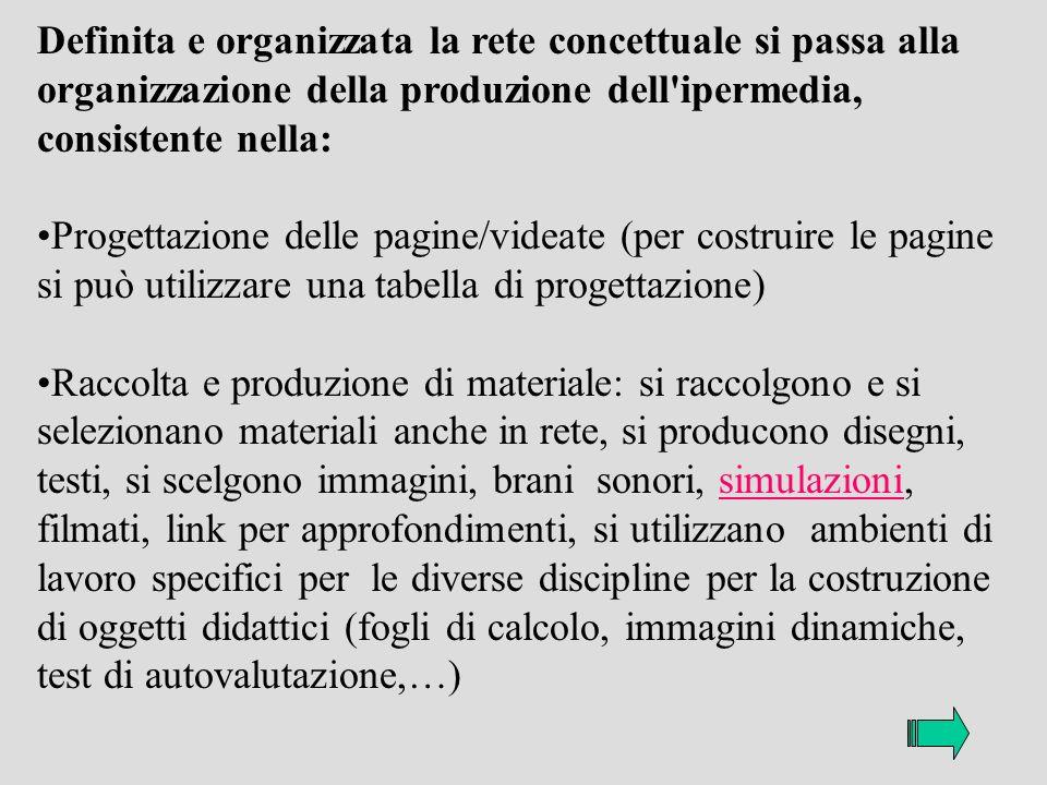 Definita e organizzata la rete concettuale si passa alla organizzazione della produzione dell'ipermedia, consistente nella: Progettazione delle pagine