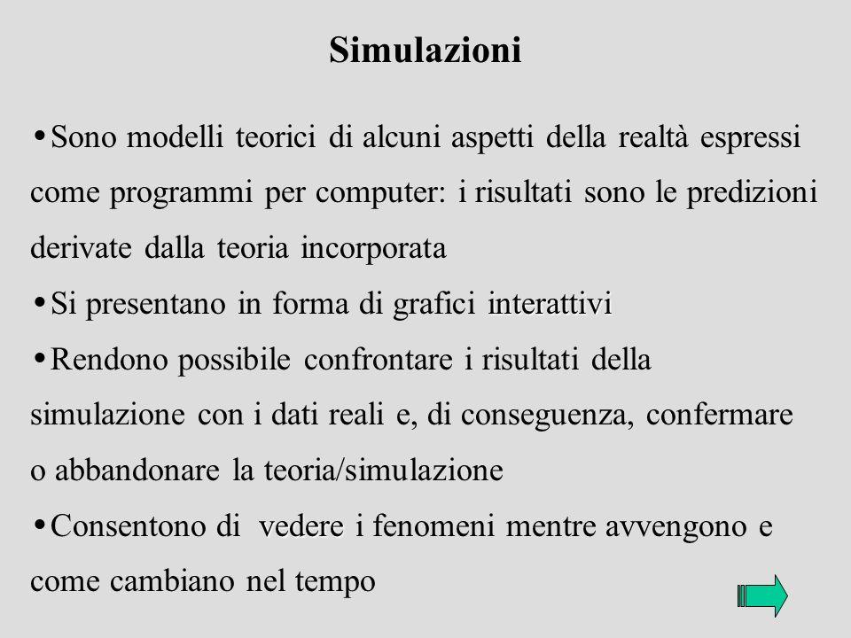 Simulazioni Sono modelli teorici di alcuni aspetti della realtà espressi come programmi per computer: i risultati sono le predizioni derivate dalla teoria incorporata interattivi Si presentano in forma di grafici interattivi Rendono possibile confrontare i risultati della simulazione con i dati reali e, di conseguenza, confermare o abbandonare la teoria/simulazione vedere Consentono di vedere i fenomeni mentre avvengono e come cambiano nel tempo