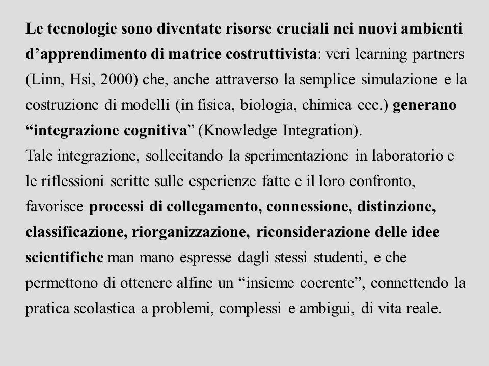 Le tecnologie sono diventate risorse cruciali nei nuovi ambienti dapprendimento di matrice costruttivista: veri learning partners (Linn, Hsi, 2000) ch
