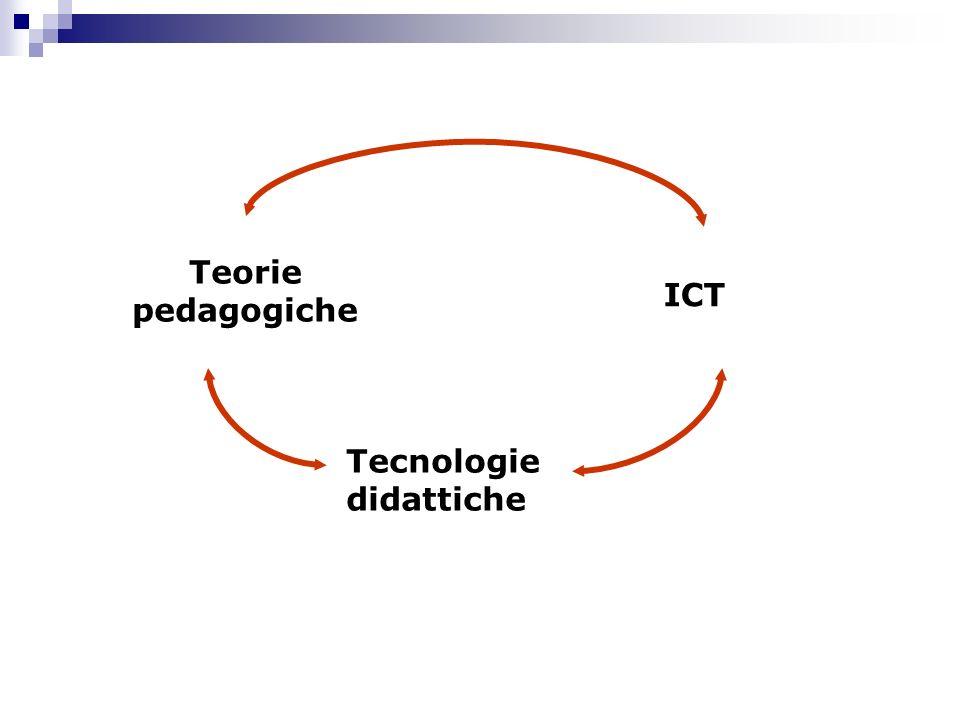 Teorie pedagogiche Tecnologie didattiche ICT