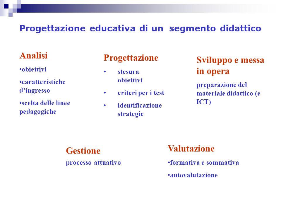 Progettazione educativa di un segmento didattico Analisi obiettivi caratteristiche dingresso scelta delle linee pedagogiche Progettazione stesura obie